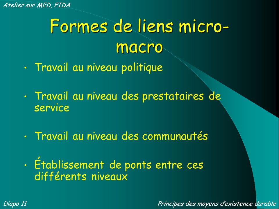 Formes de liens micro- macro