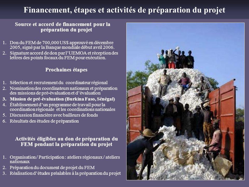 Financement, étapes et activités de préparation du projet