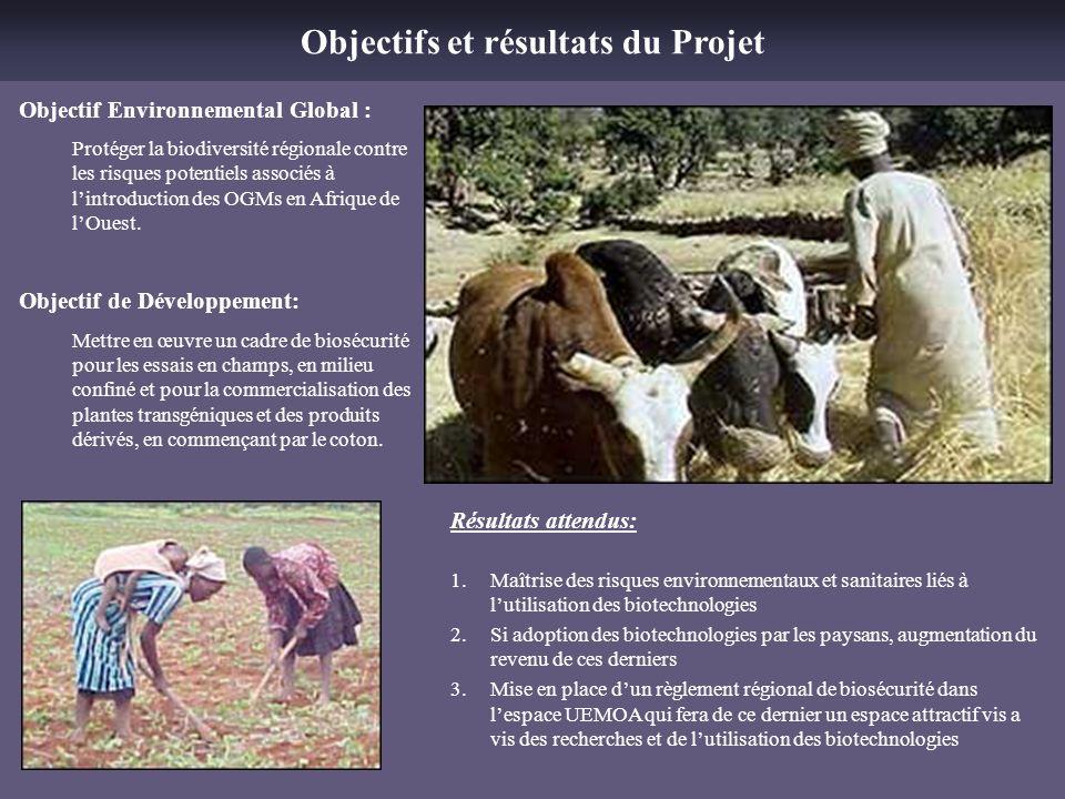 Objectifs et résultats du Projet