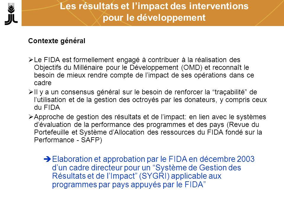 Les résultats et l'impact des interventions pour le développement