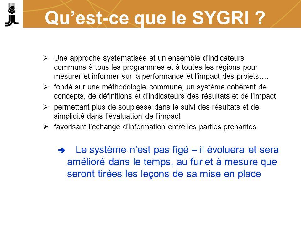 Qu'est-ce que le SYGRI