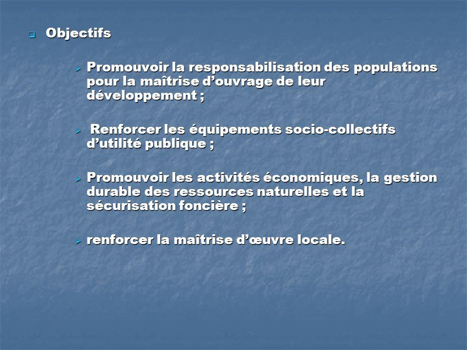 Objectifs Promouvoir la responsabilisation des populations pour la maîtrise d'ouvrage de leur développement ;