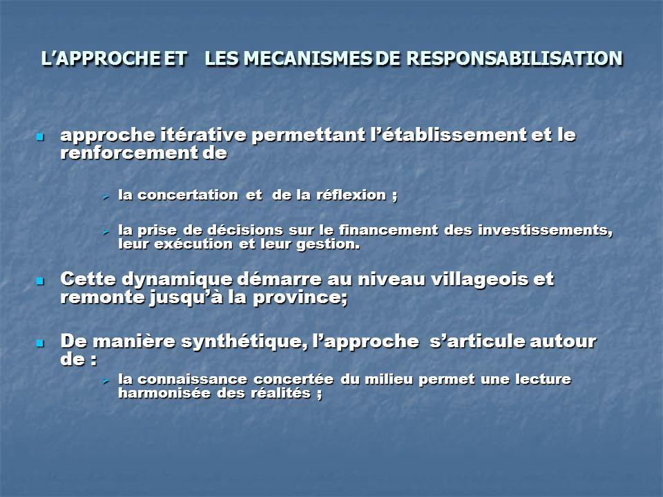 L'APPROCHE ET LES MECANISMES DE RESPONSABILISATION