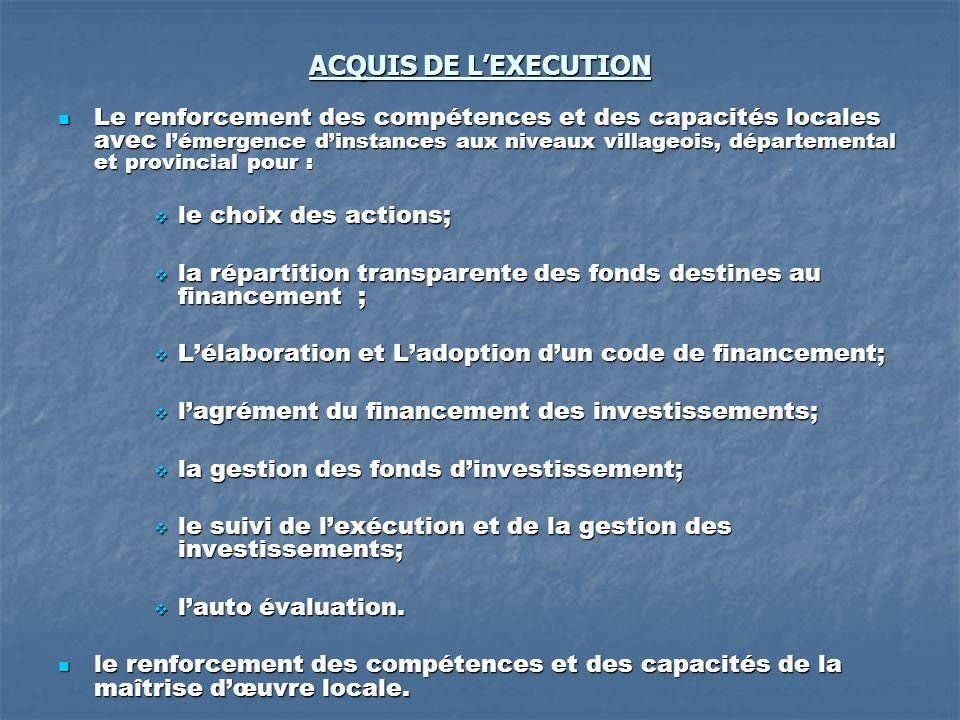 ACQUIS DE L'EXECUTION