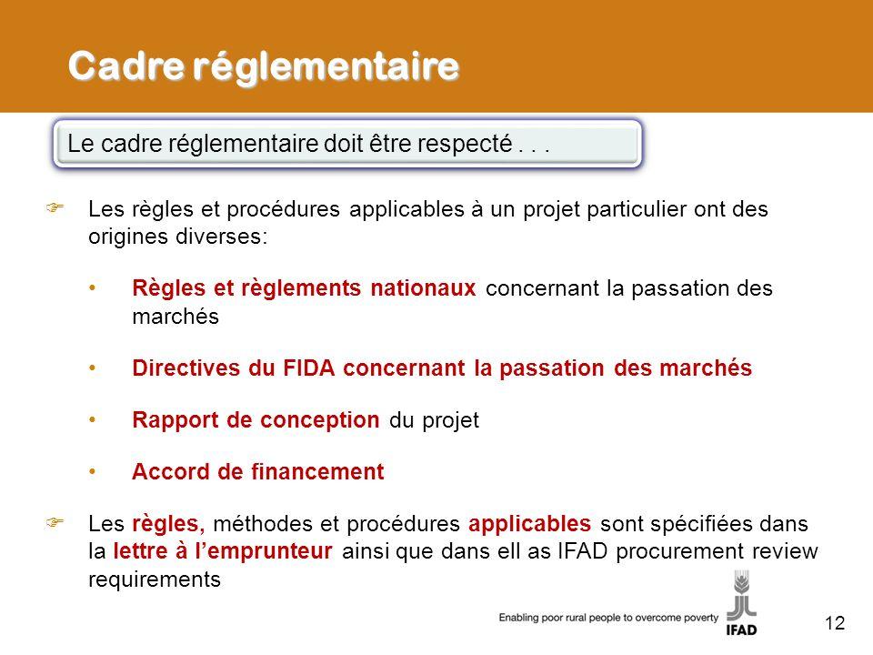 Cadre réglementaire Le cadre réglementaire doit être respecté . . .