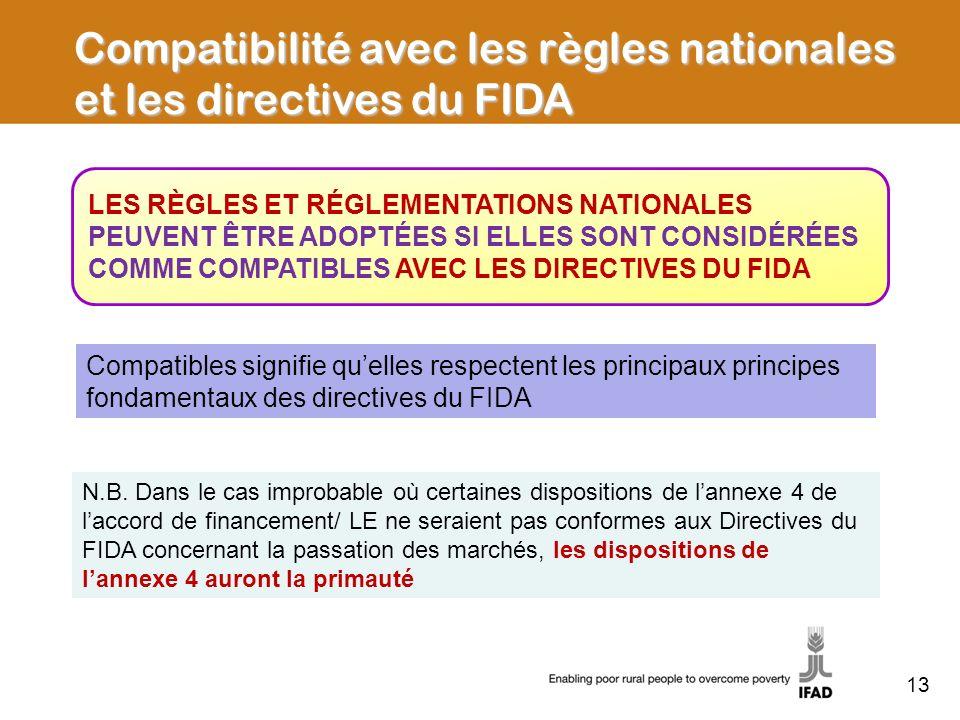 Compatibilité avec les règles nationales et les directives du FIDA