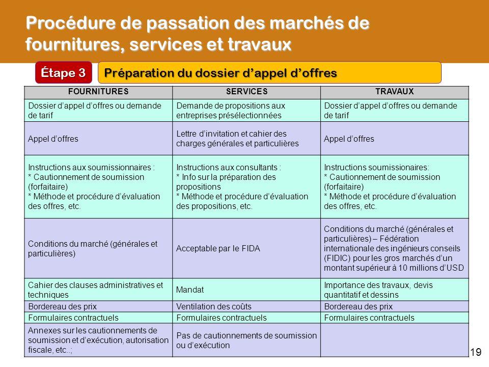 Procédure de passation des marchés de fournitures, services et travaux