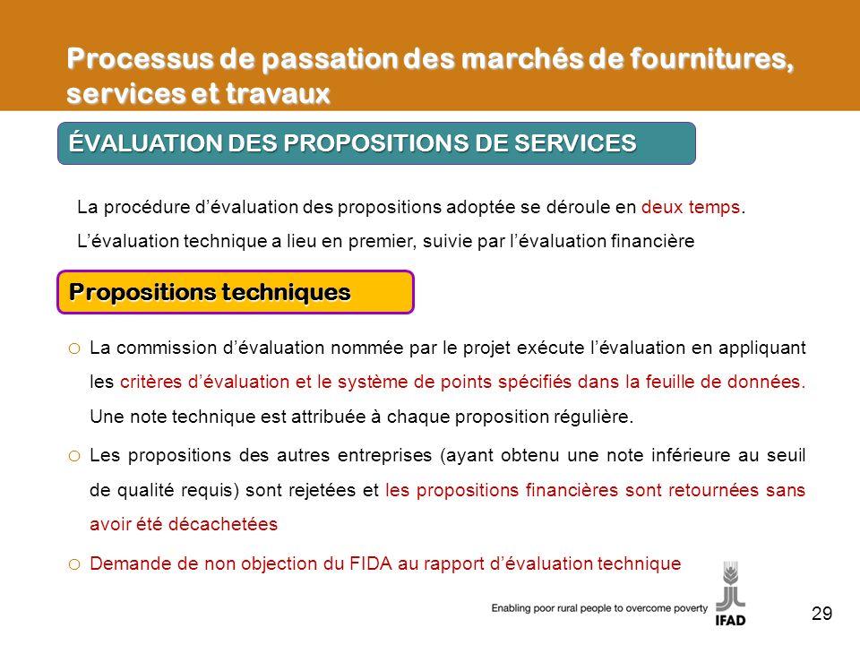 Processus de passation des marchés de fournitures, services et travaux