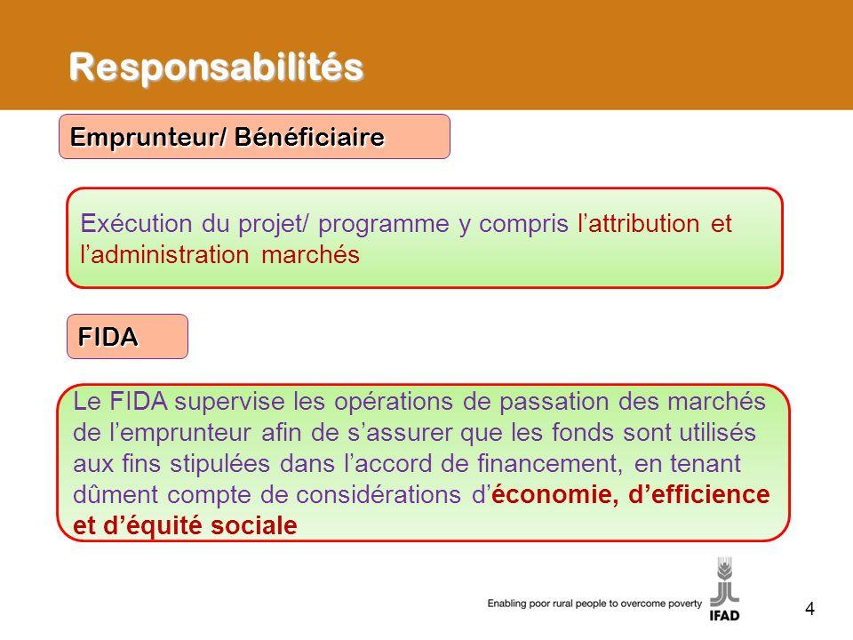Responsabilités Emprunteur/ Bénéficiaire
