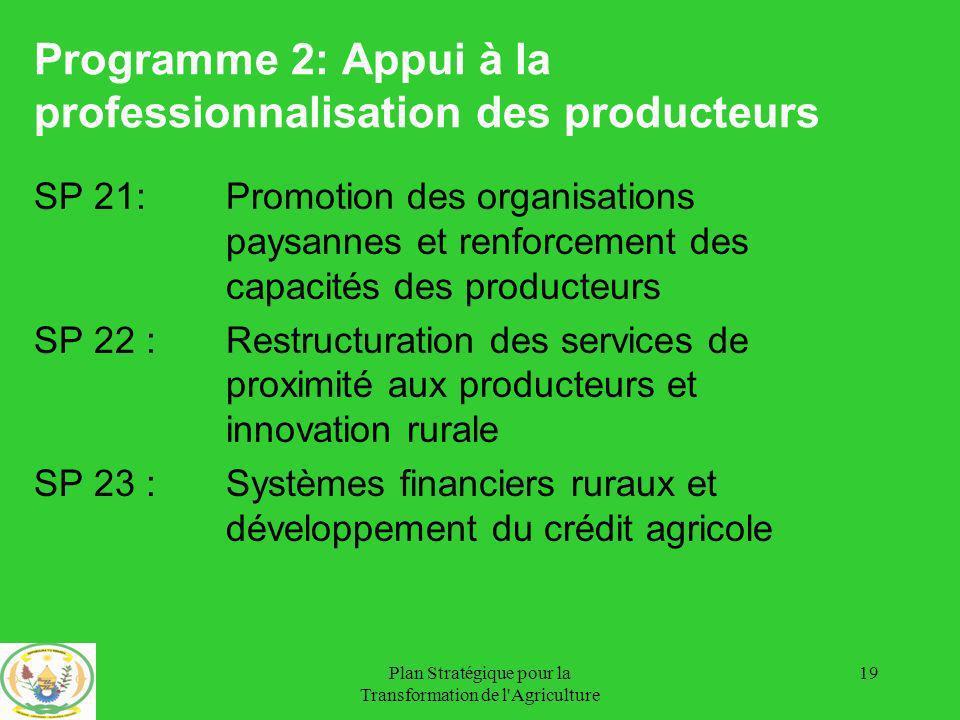 Programme 2: Appui à la professionnalisation des producteurs
