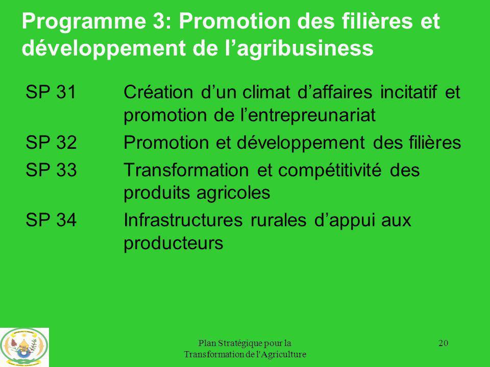 Programme 3: Promotion des filières et développement de l'agribusiness