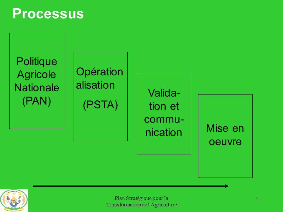 Processus Politique Agricole Nationale (PAN) Opérationalisation (PSTA)