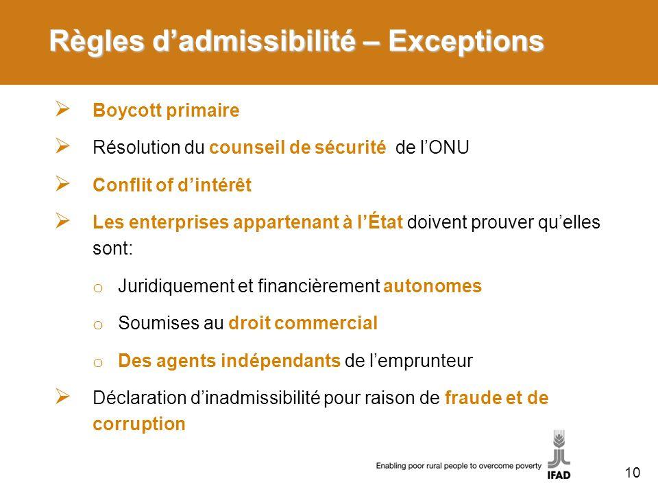 Règles d'admissibilité – Exceptions
