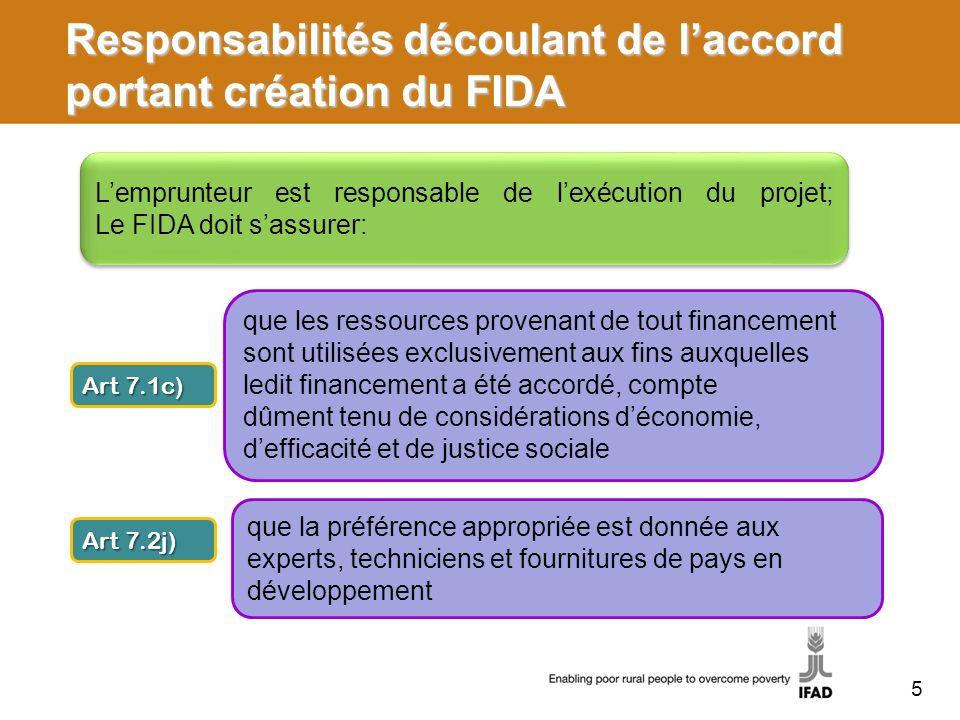 Responsabilités découlant de l'accord portant création du FIDA