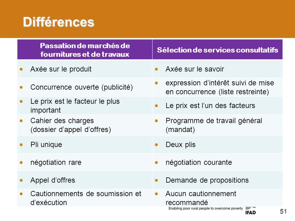 Différences Passation de marchés de fournitures et de travaux