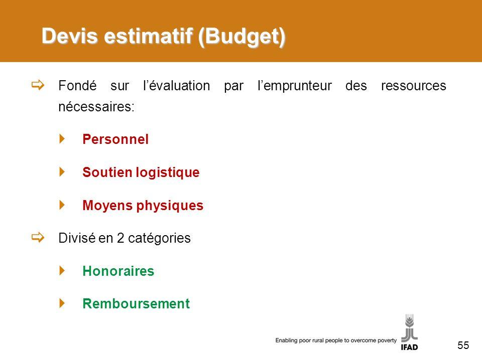 Devis estimatif (Budget)