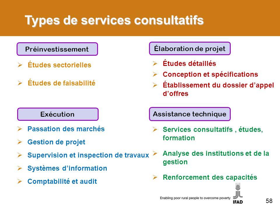 Types de services consultatifs