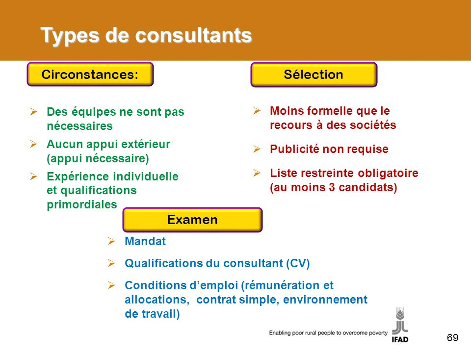 Types de consultants Circonstances: Sélection Examen