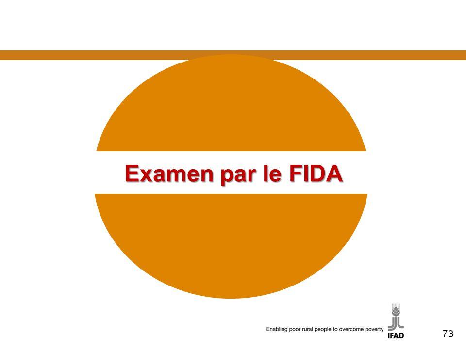 Examen par le FIDA 73