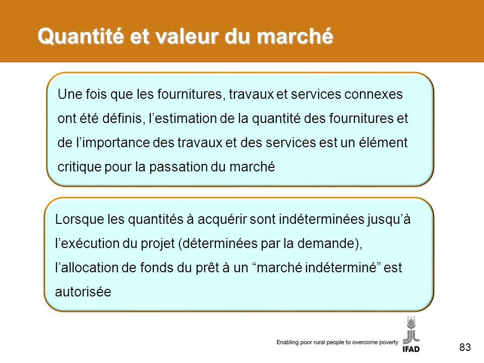 Quantité et valeur du marché