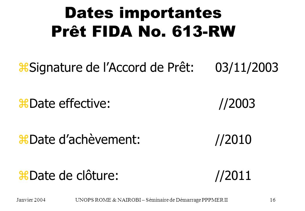 Dates importantes Prêt FIDA No. 613-RW