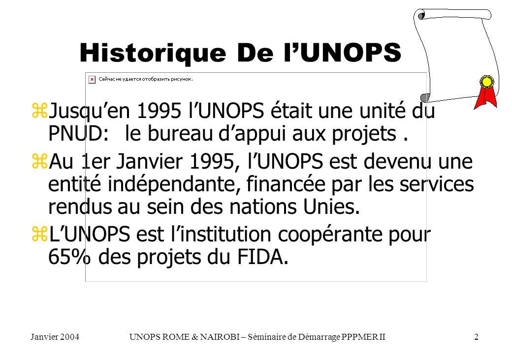 Historique De l'UNOPS Jusqu'en 1995 l'UNOPS était une unité du PNUD: le bureau d'appui aux projets .