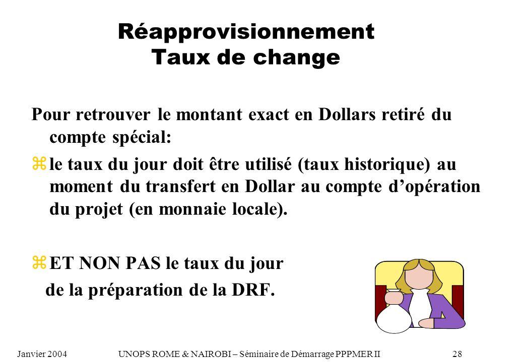Réapprovisionnement Taux de change
