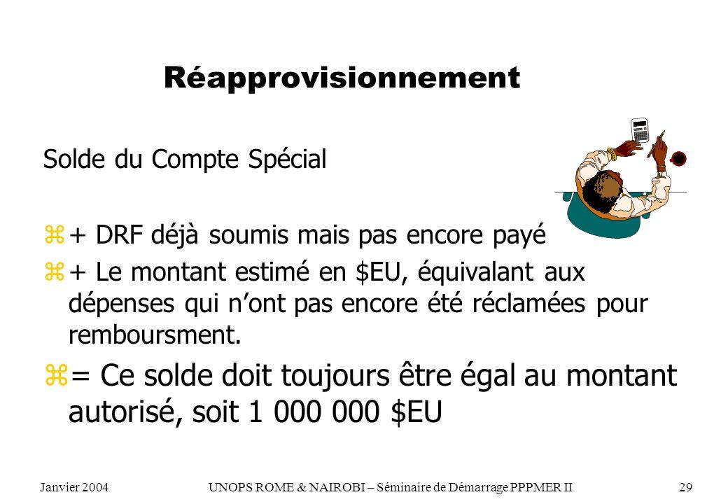 Réapprovisionnement Solde du Compte Spécial. + DRF déjà soumis mais pas encore payé.
