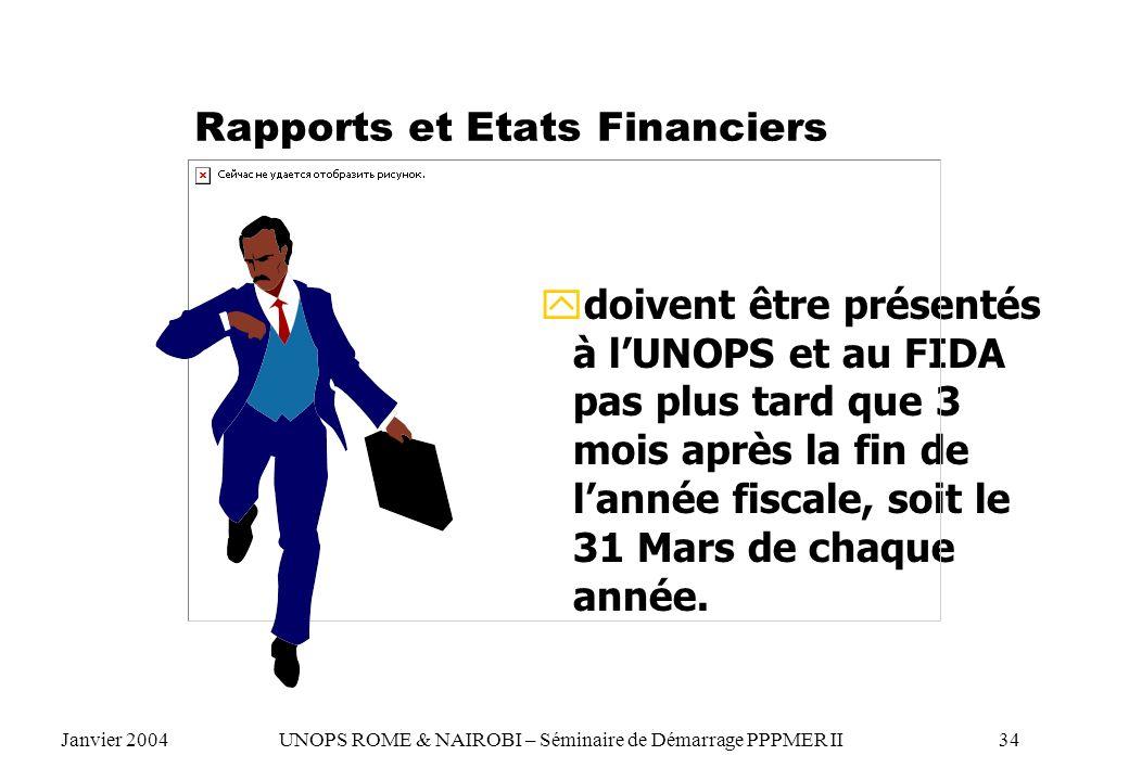 Rapports et Etats Financiers