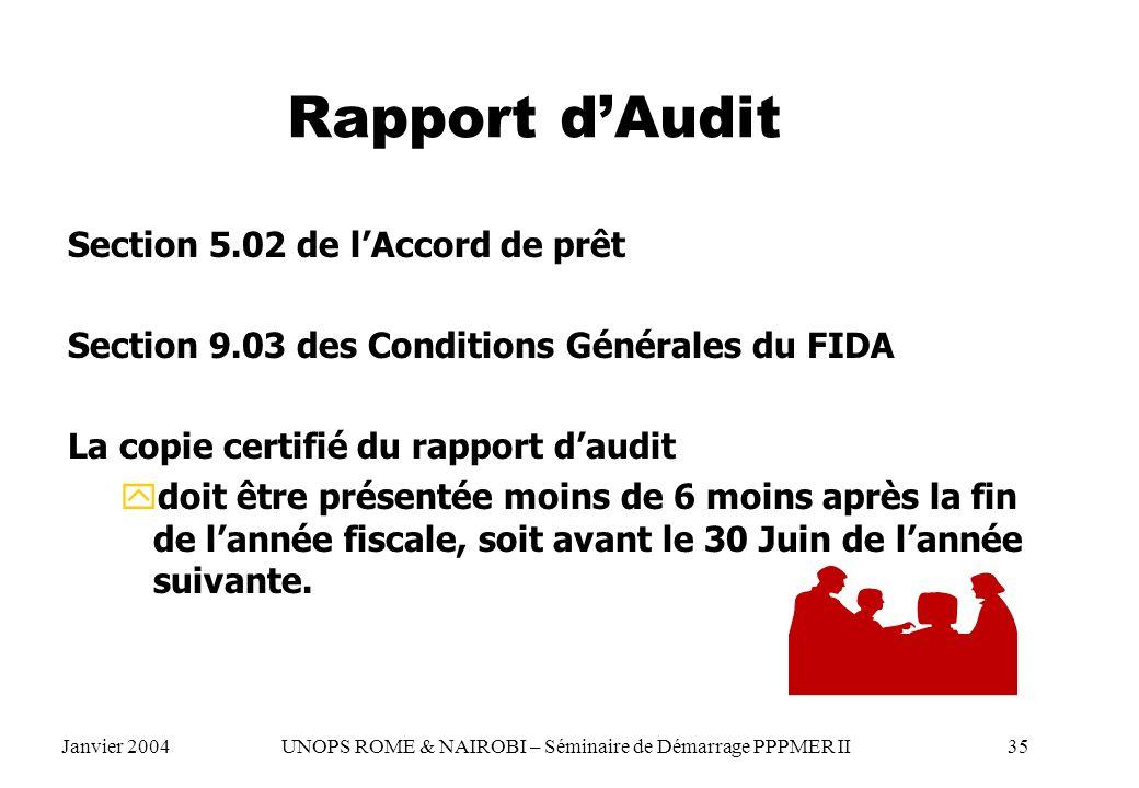 Rapport d'Audit Section 5.02 de l'Accord de prêt