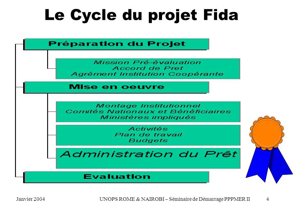 Le Cycle du projet Fida Janvier 2004 UNOPS ROME & NAIROBI – Séminaire de Démarrage PPPMER II 4.