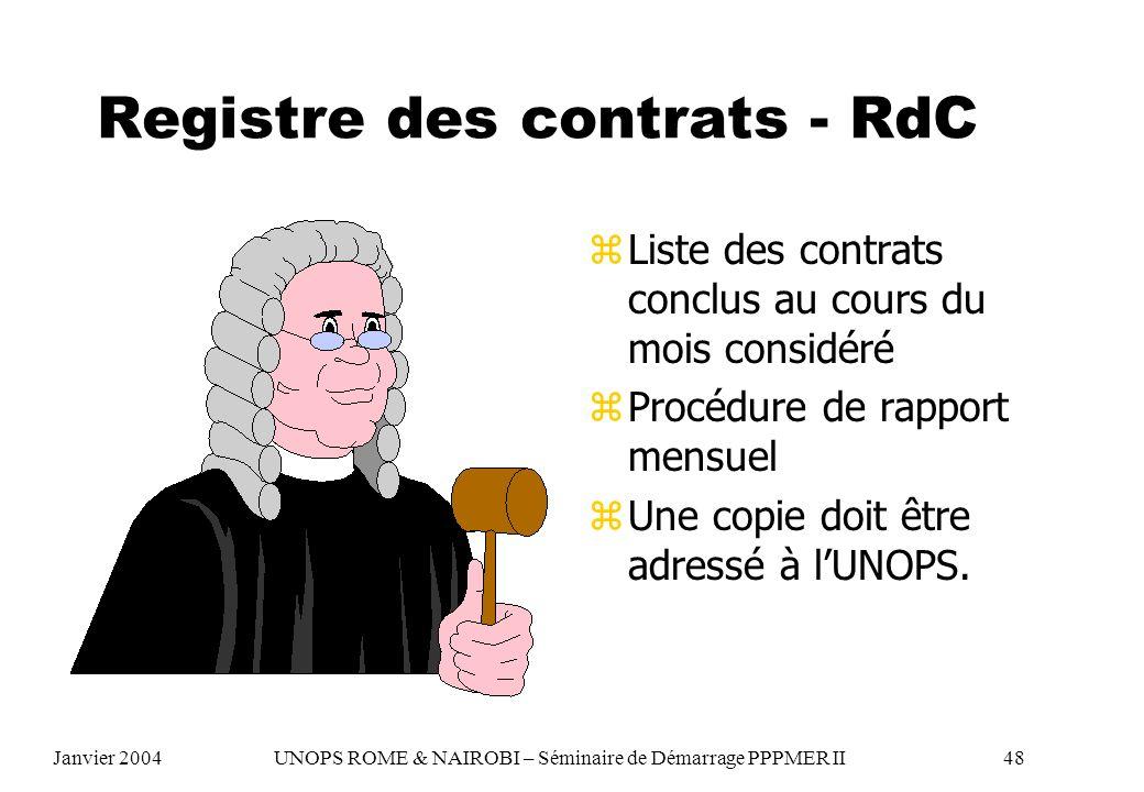 Registre des contrats - RdC