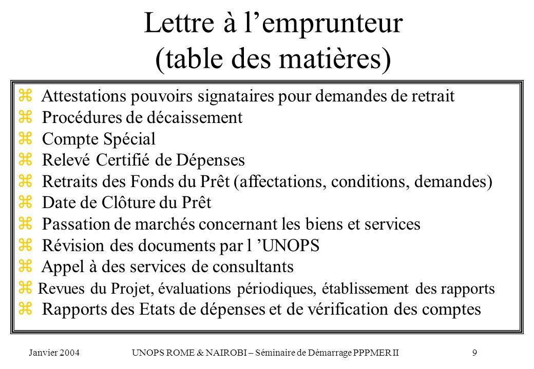 Lettre à l'emprunteur (table des matières)
