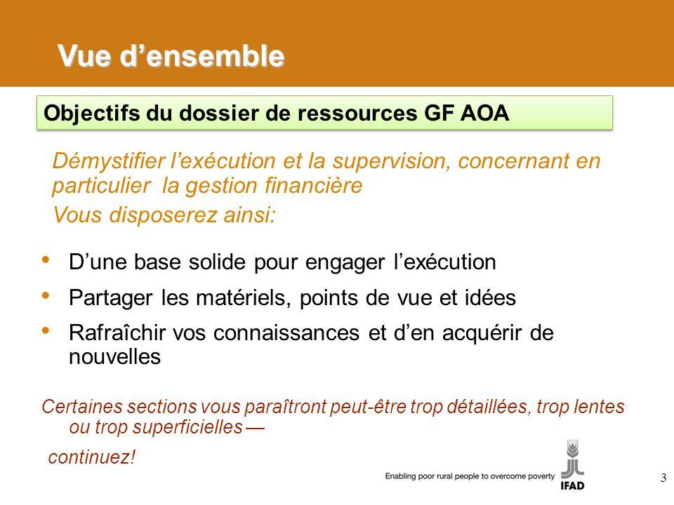 Vue d'ensemble Objectifs du dossier de ressources GF AOA