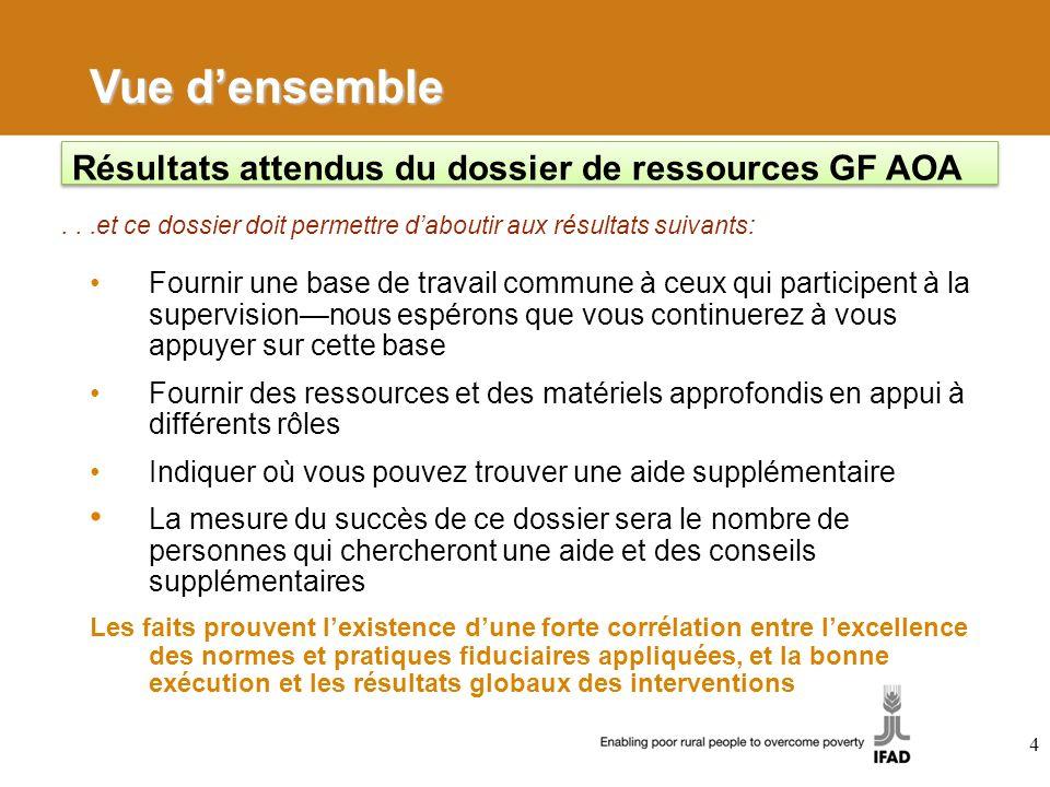 Vue d'ensemble Résultats attendus du dossier de ressources GF AOA
