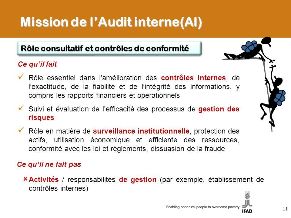 Mission de l'Audit interne(AI)