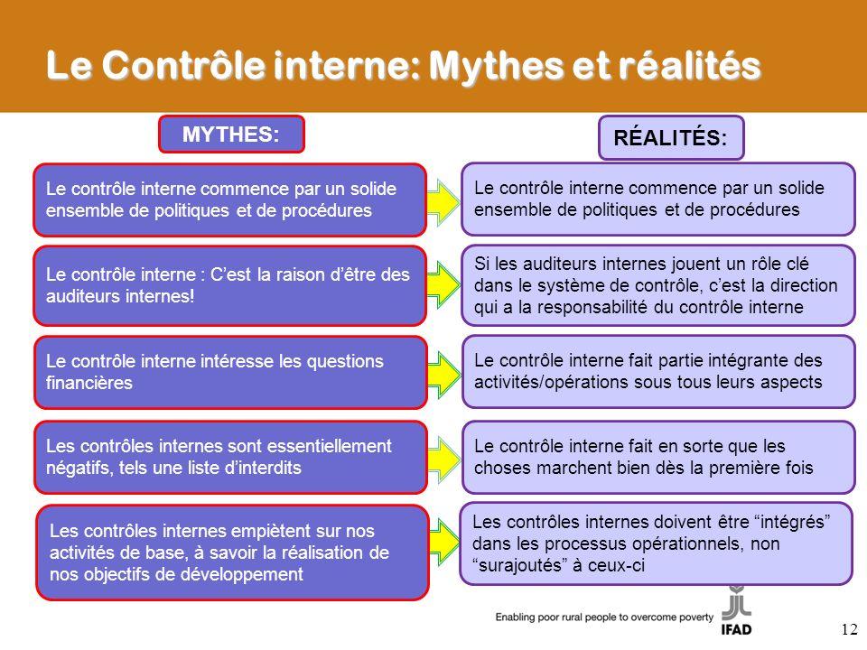 Le Contrôle interne: Mythes et réalités