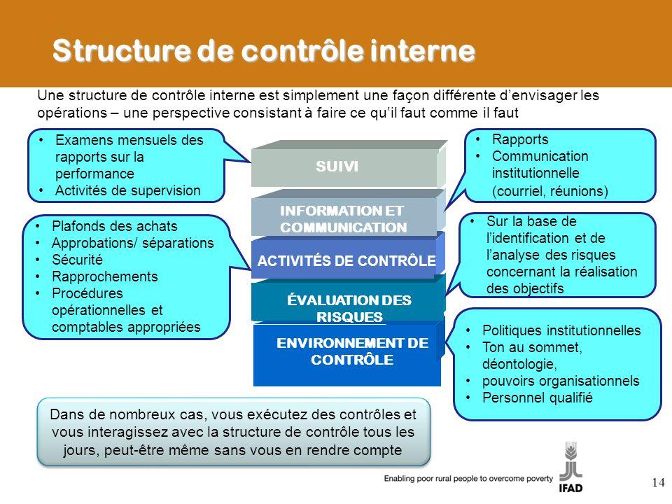 ÉVALUATION DES RISQUES ENVIRONNEMENT DE CONTRÔLE