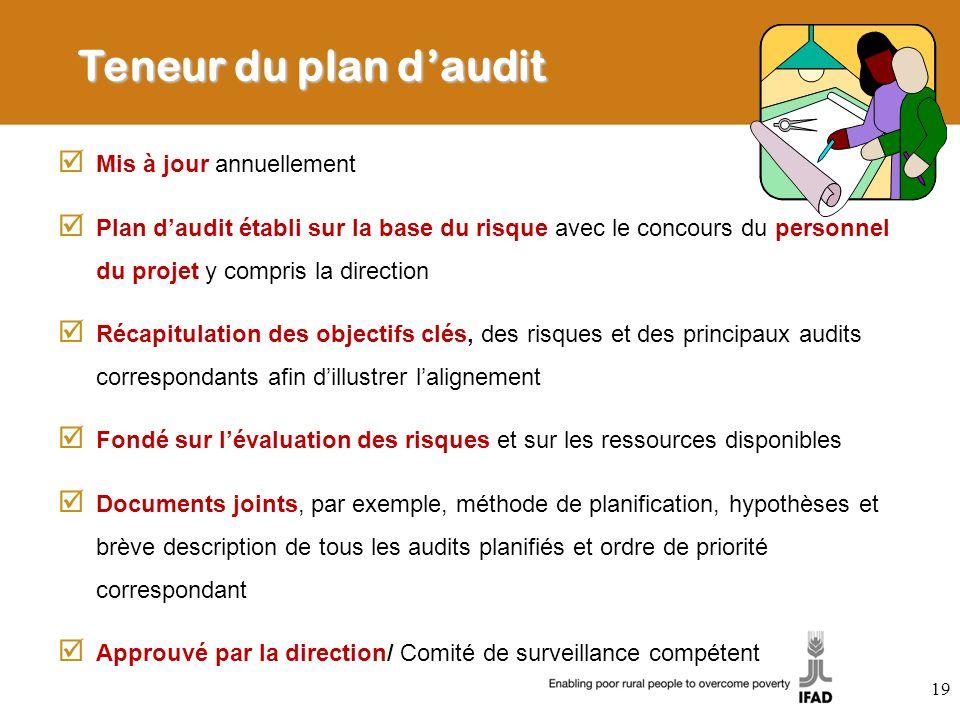 Teneur du plan d'audit Mis à jour annuellement