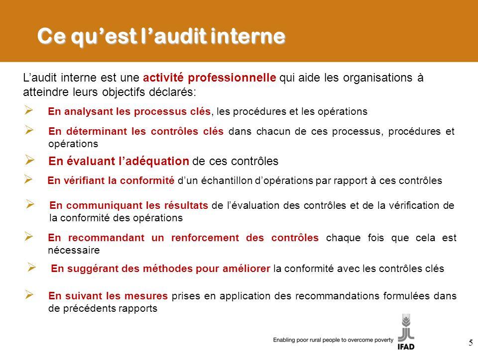 Ce qu'est l'audit interne