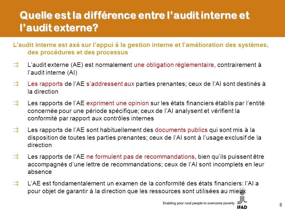 Quelle est la différence entre l'audit interne et l'audit externe