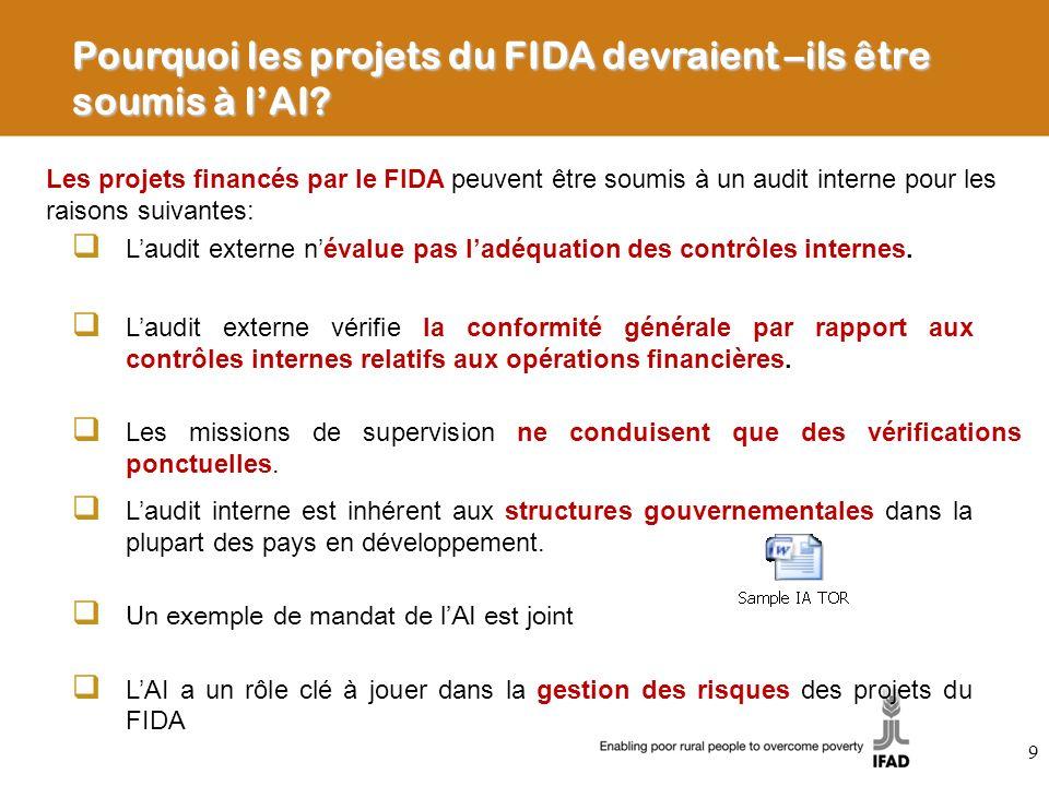 Pourquoi les projets du FIDA devraient –ils être soumis à l'AI