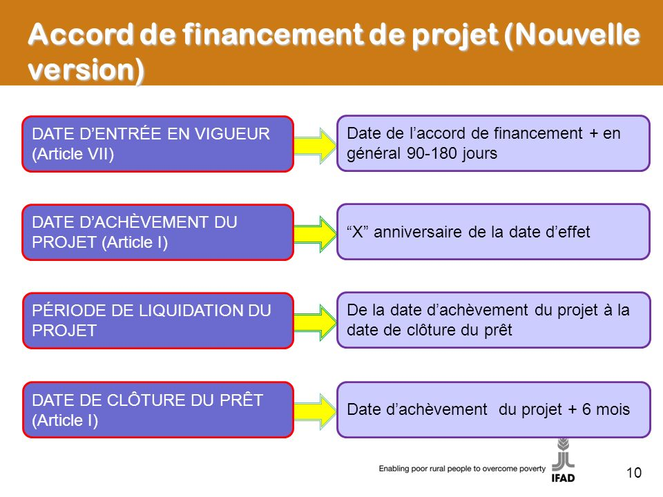 Accord de financement de projet (Nouvelle version)