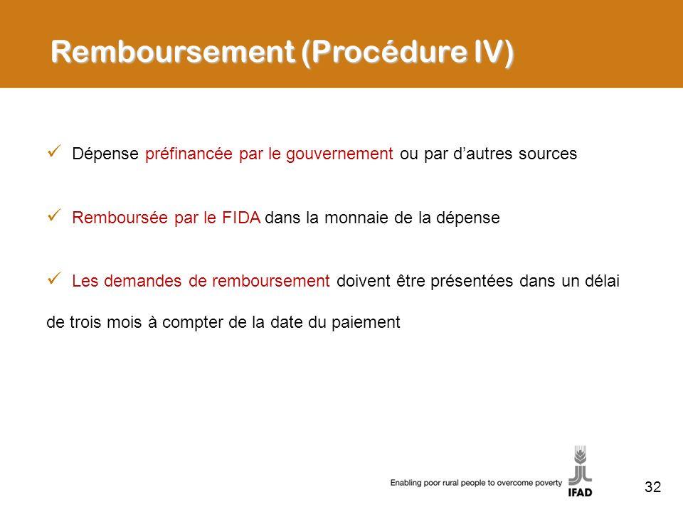 Remboursement (Procédure IV)