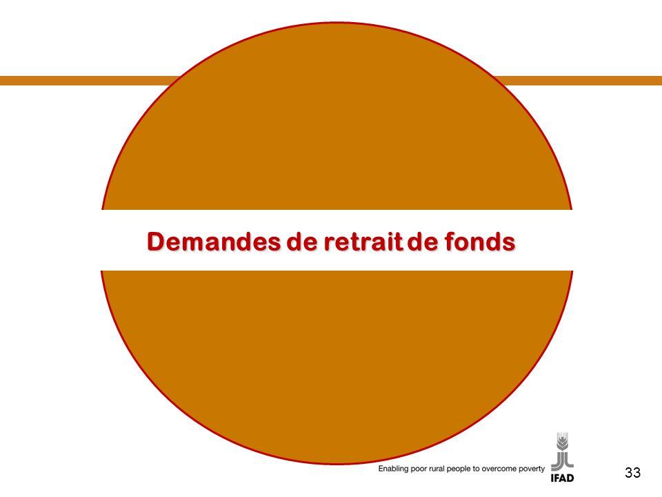 Demandes de retrait de fonds
