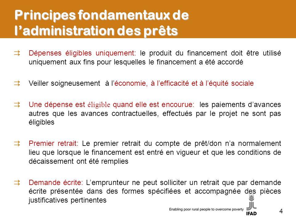 Principes fondamentaux de l'administration des prêts