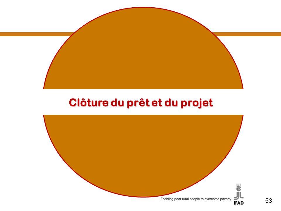 Clôture du prêt et du projet