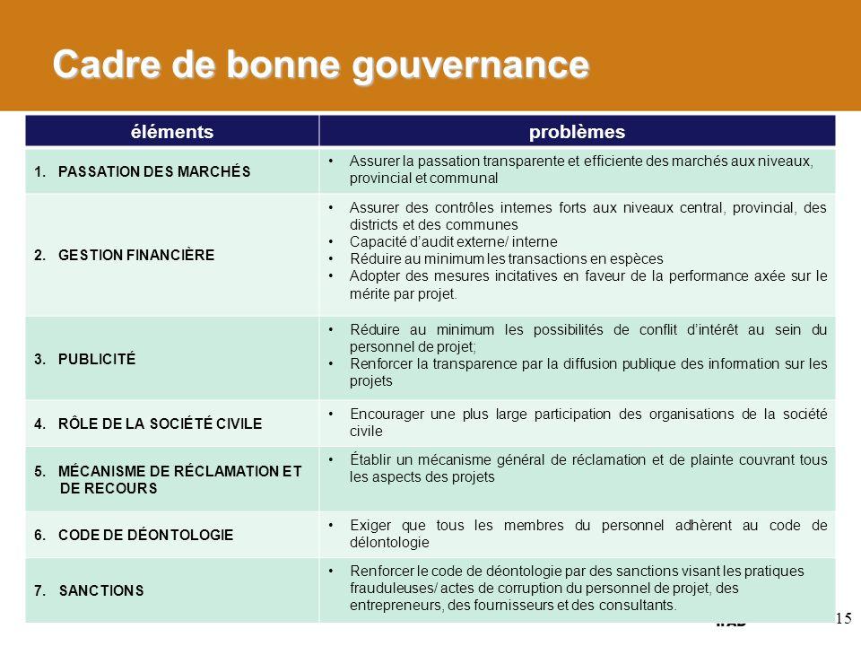 Cadre de bonne gouvernance