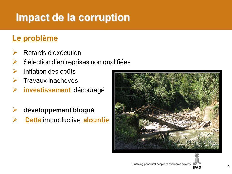 Impact de la corruption