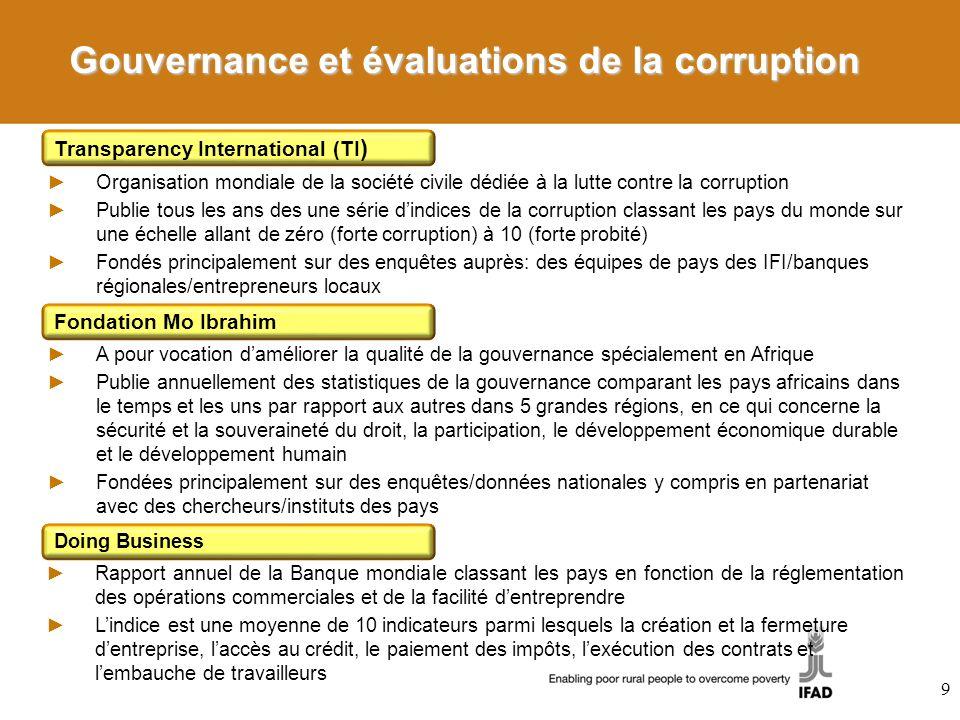 Gouvernance et évaluations de la corruption